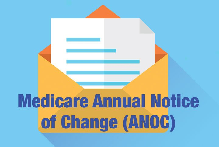 Annual Notice of Change Letter